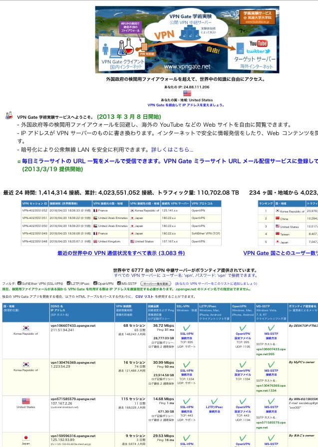 筑波大学VPNGATE